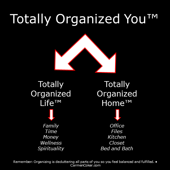 To help you successfully and holistically get organized, Totally Organized You™ is broken into two categories: Totally Organized Life™ and Totally Organized Home™.